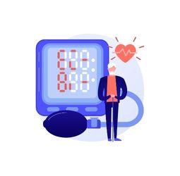 ShopDoc Lab Cardiac